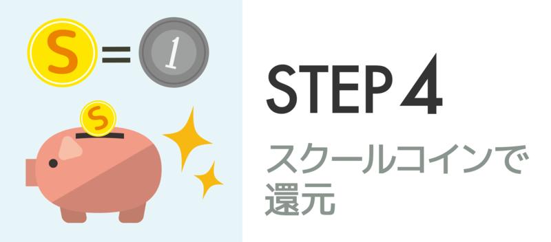 【STEP4】スクールコインで還元