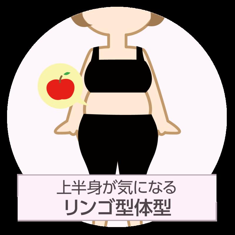 リンゴ型体型