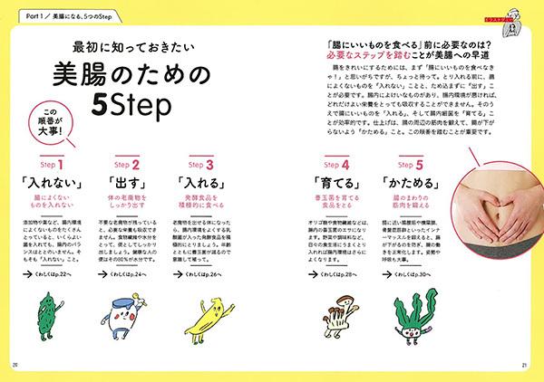 「美腸のための5Step」